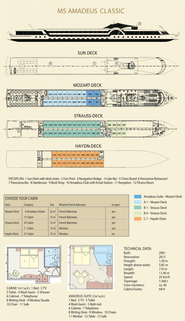 Amadeus Classic Deck Plans